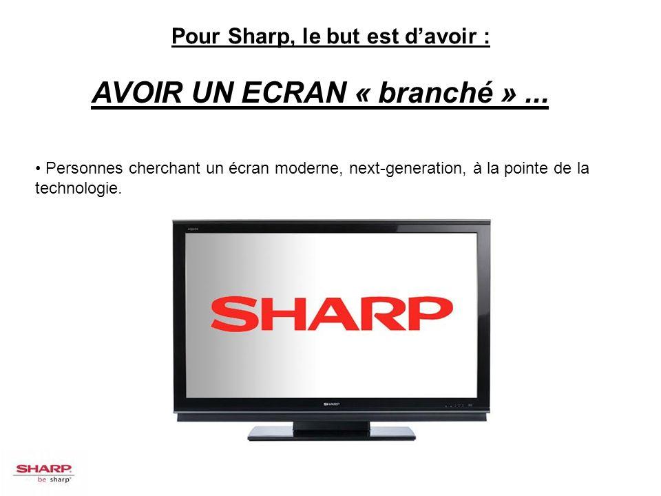 Pour Sharp, le but est d'avoir : AVOIR UN ECRAN « branché » ...