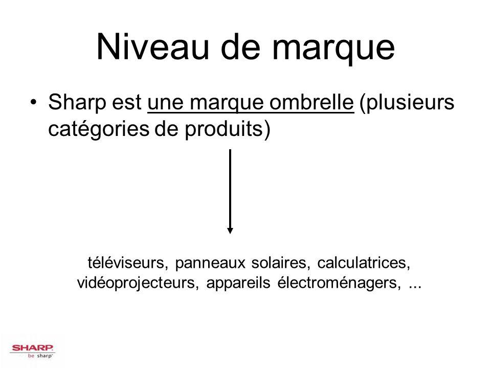 Niveau de marque Sharp est une marque ombrelle (plusieurs catégories de produits)