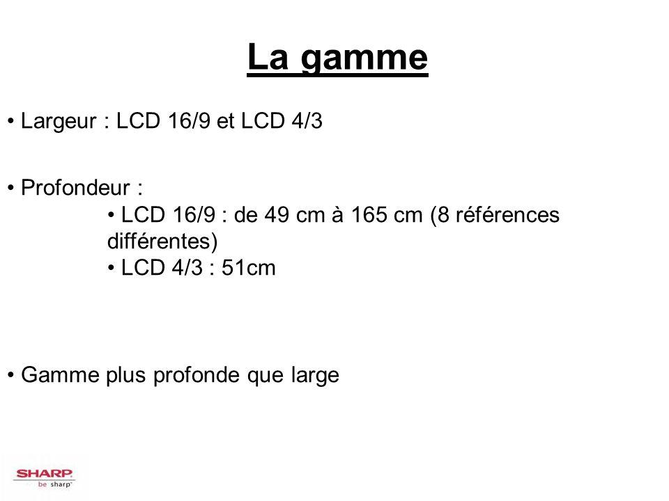 La gamme Largeur : LCD 16/9 et LCD 4/3 Profondeur :