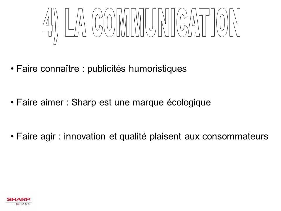 4) LA COMMUNICATION Faire connaître : publicités humoristiques