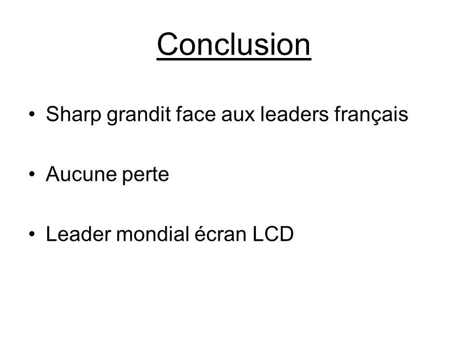 Conclusion Sharp grandit face aux leaders français Aucune perte