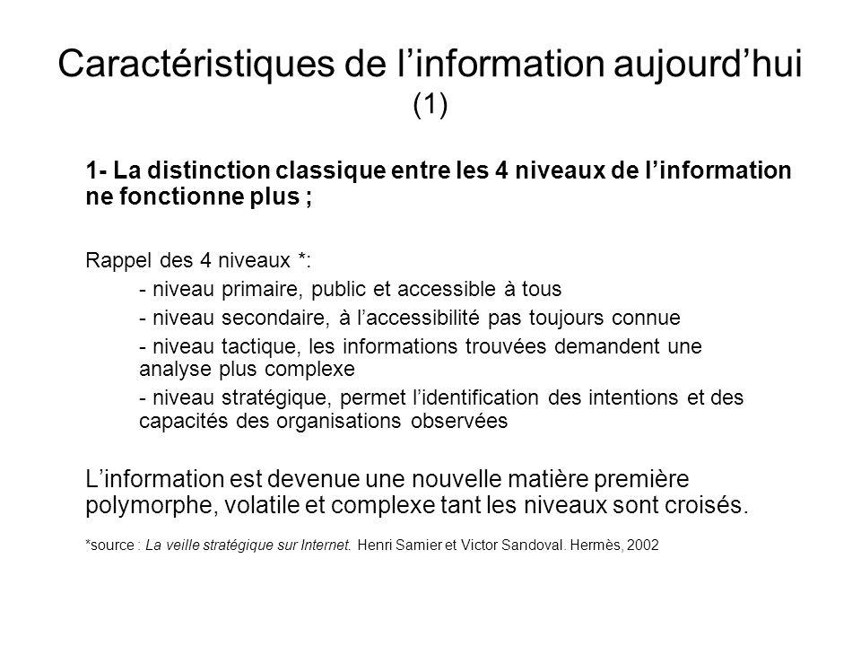 Caractéristiques de l'information aujourd'hui (1)