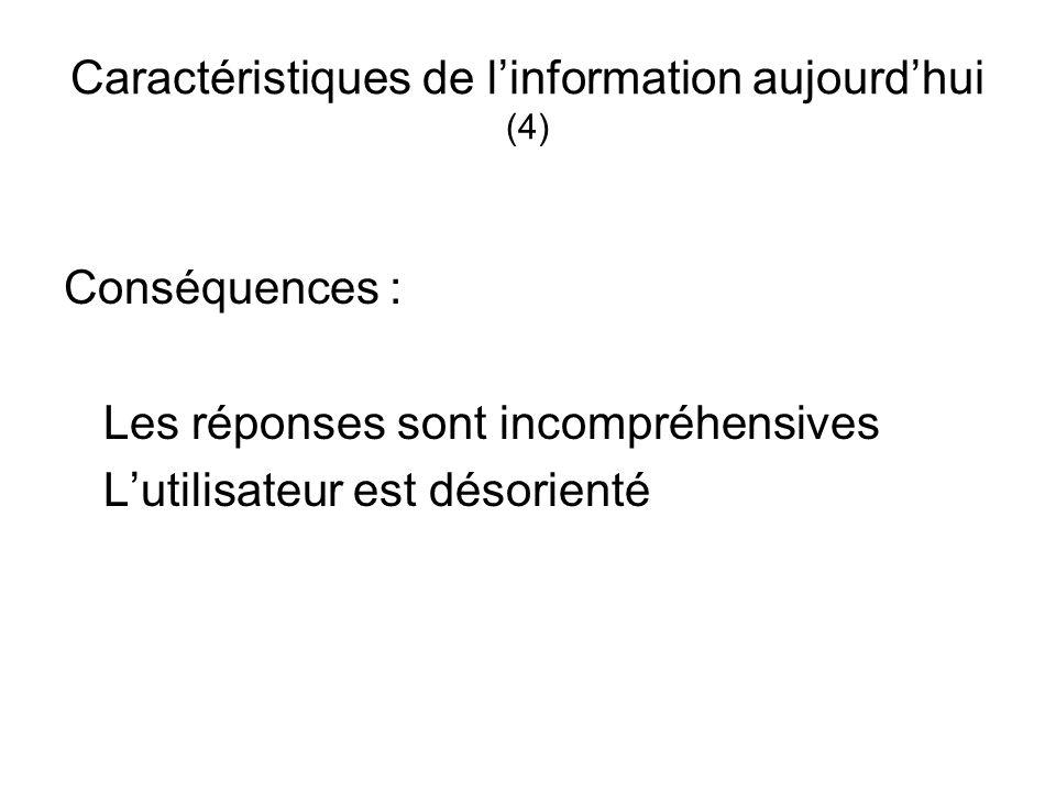Caractéristiques de l'information aujourd'hui (4)