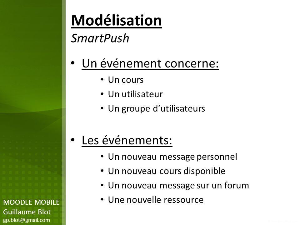 Modélisation SmartPush