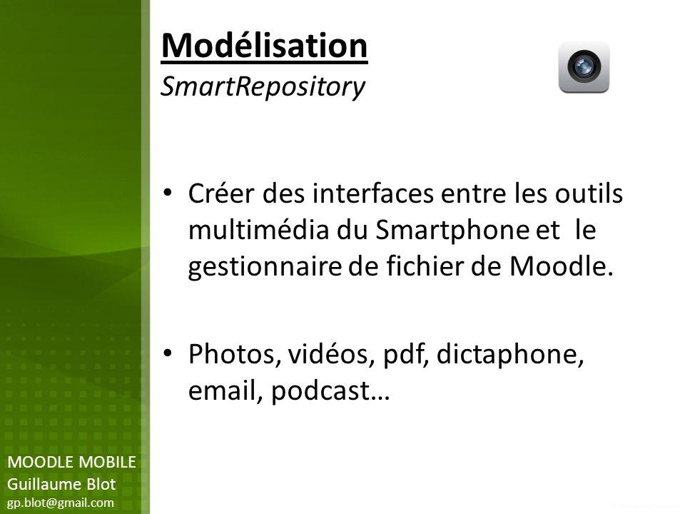 Modélisation SmartRepository