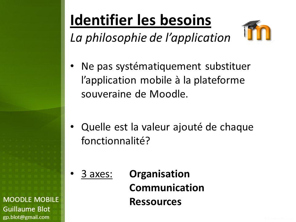 Identifier les besoins La philosophie de l'application