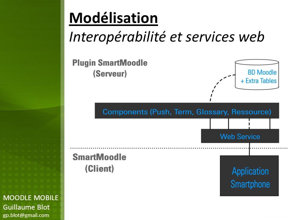 Modélisation Interopérabilité et services web