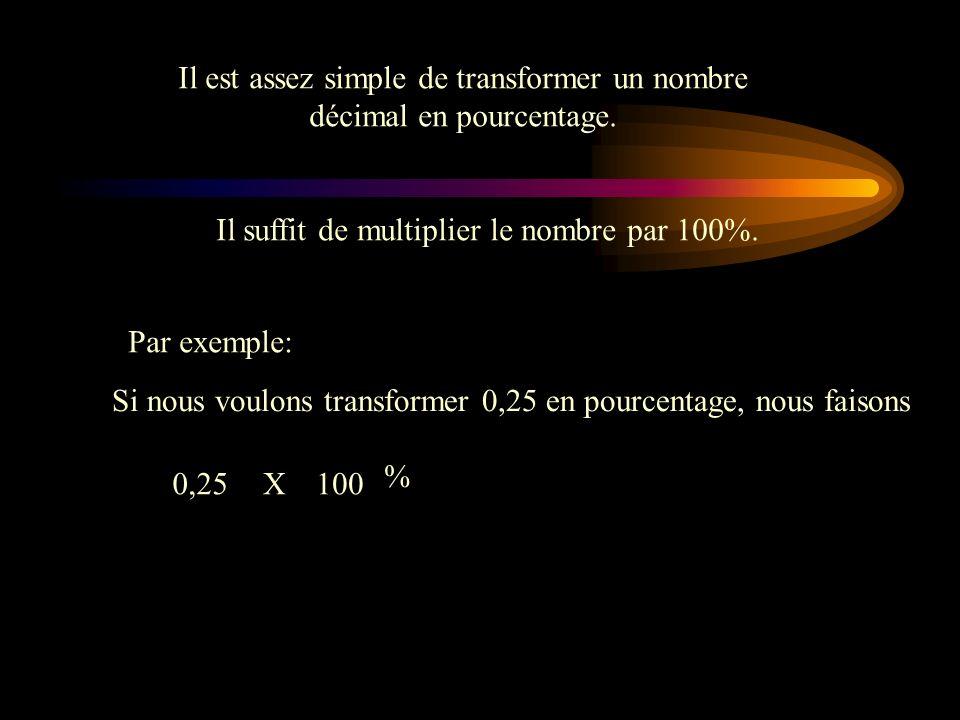 Il est assez simple de transformer un nombre décimal en pourcentage.