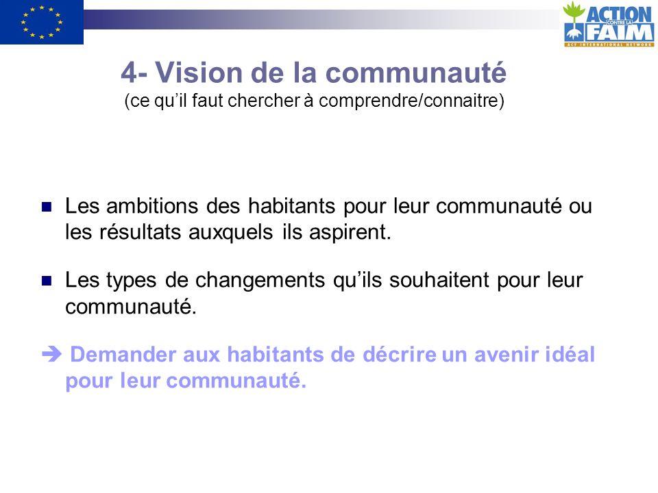 4- Vision de la communauté (ce qu'il faut chercher à comprendre/connaitre)