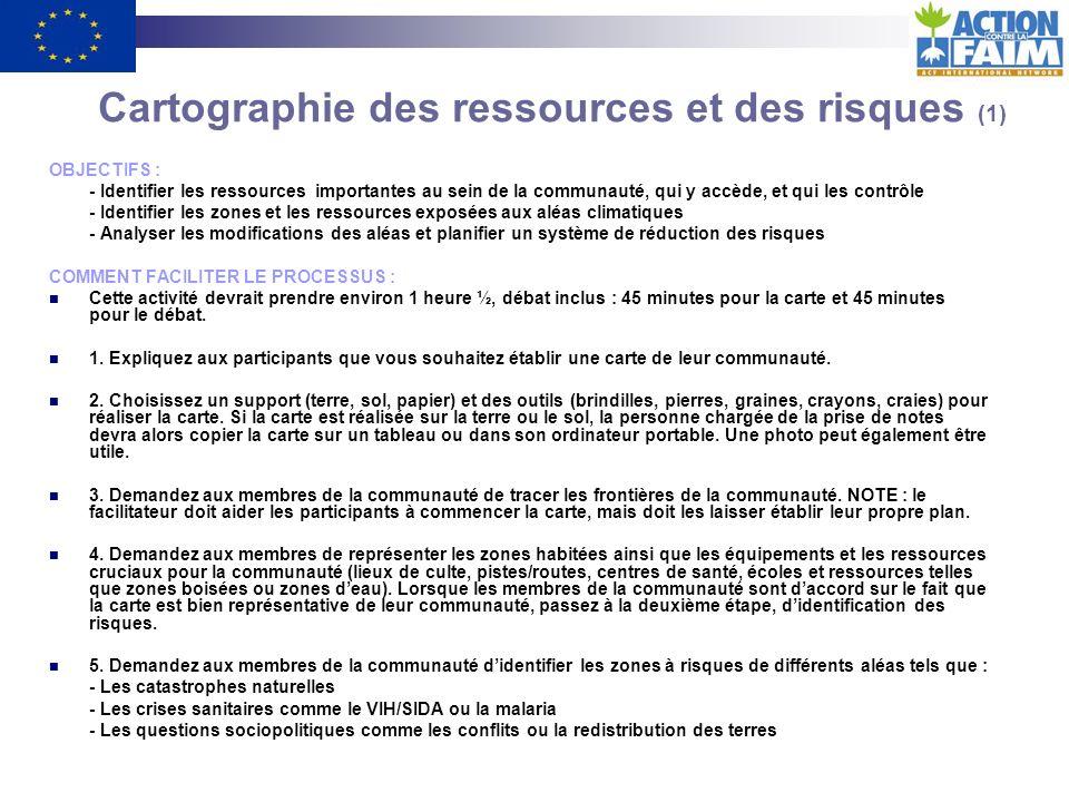 Cartographie des ressources et des risques (1)
