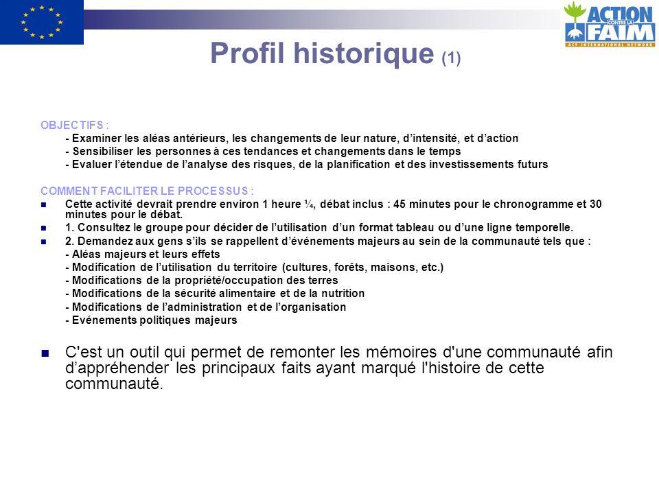 Profil historique (1) OBJECTIFS : - Examiner les aléas antérieurs, les changements de leur nature, d'intensité, et d'action.