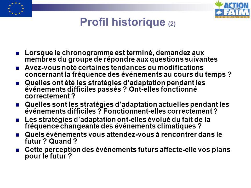 Profil historique (2) Lorsque le chronogramme est terminé, demandez aux membres du groupe de répondre aux questions suivantes.