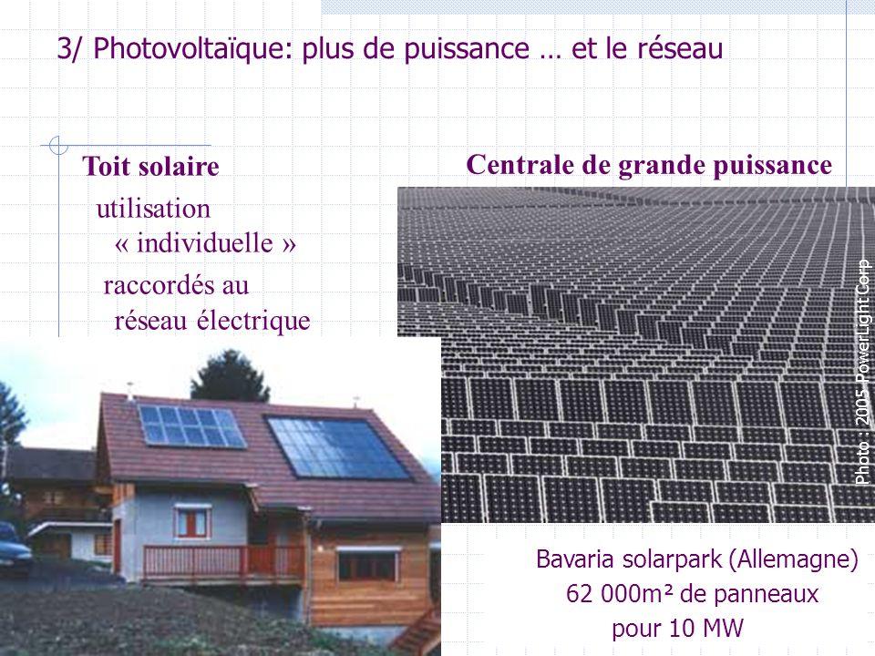 3/ Photovoltaïque: plus de puissance … et le réseau
