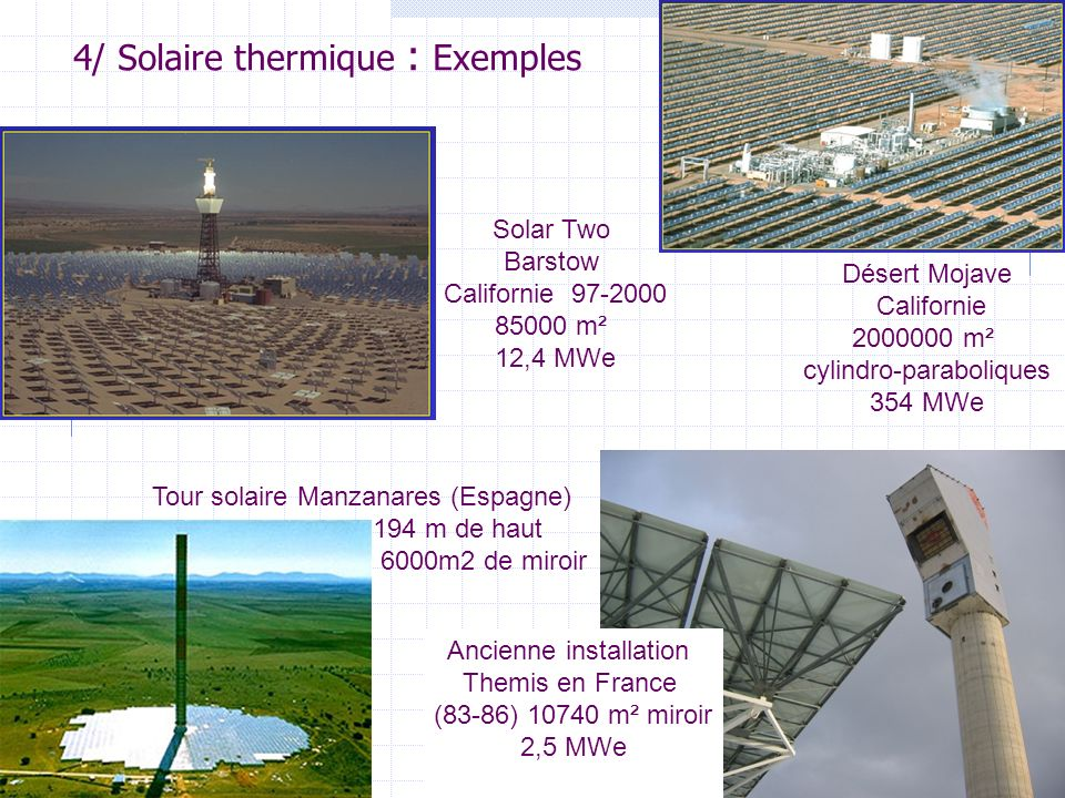 4/ Solaire thermique : Exemples