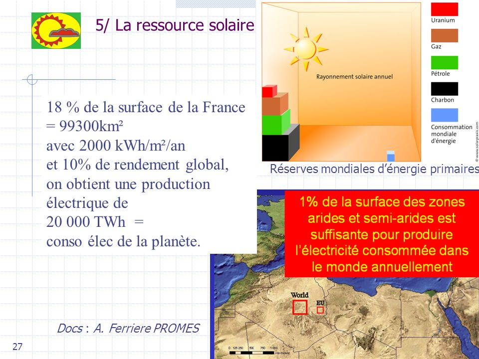 18 % de la surface de la France = 99300km² avec 2000 kWh/m²/an