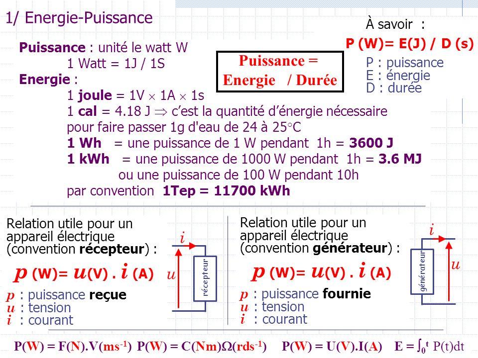 p (W)= u(V) . i (A) p (W)= u(V) . i (A)