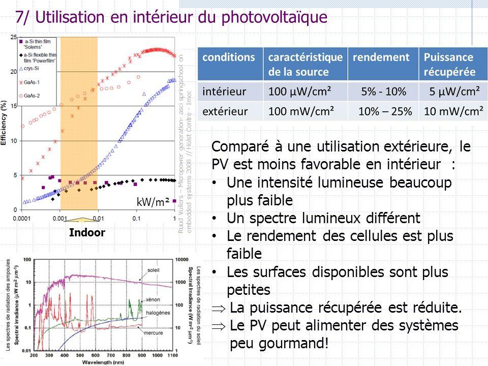 7/ Utilisation en intérieur du photovoltaïque