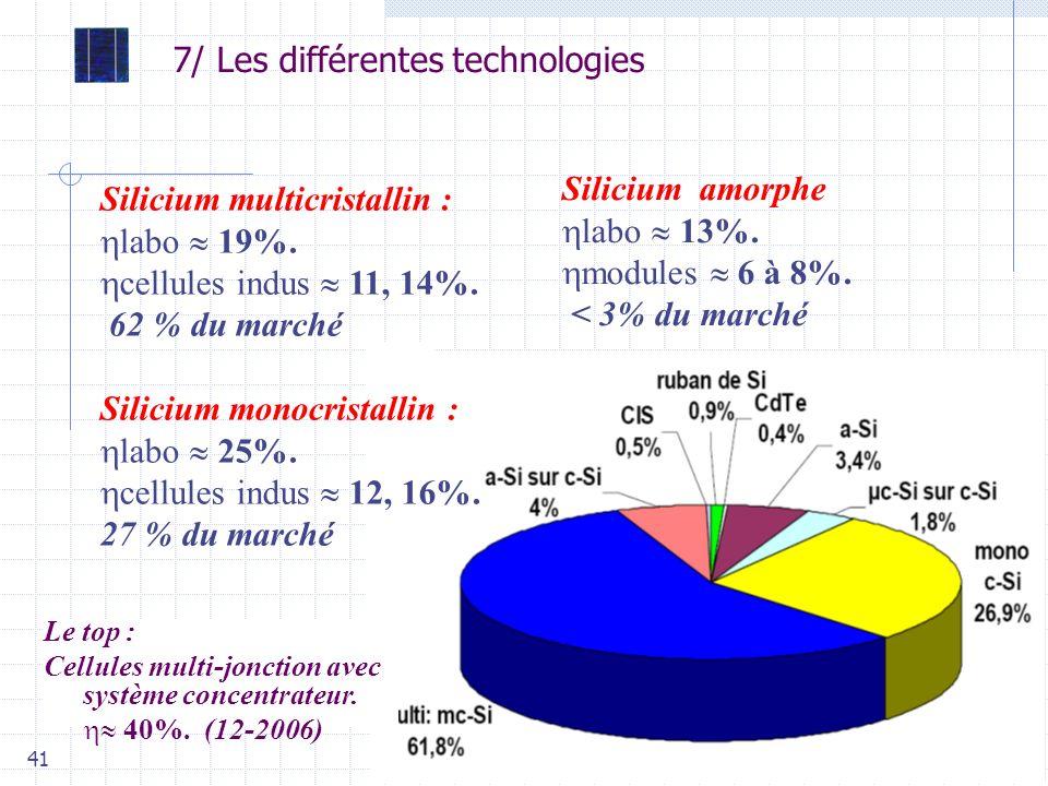 7/ Les différentes technologies