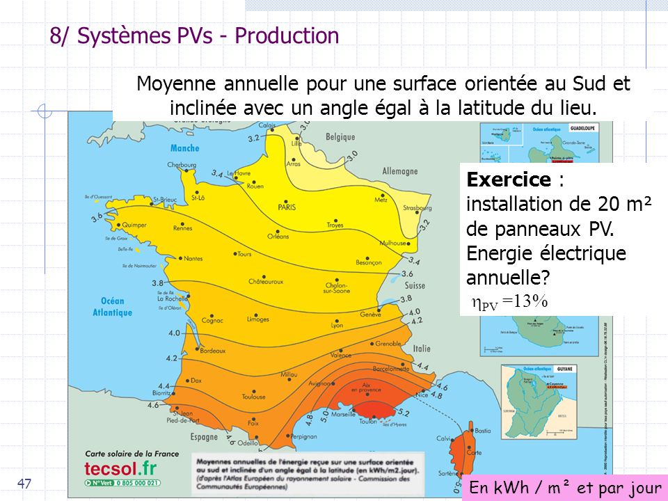 8/ Systèmes PVs - Production