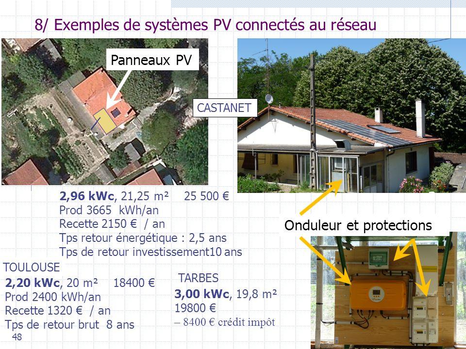 8/ Exemples de systèmes PV connectés au réseau