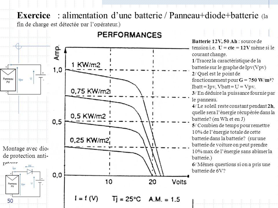 Exercice : alimentation d'une batterie / Panneau+diode+batterie (la fin de charge est détectée par l'opérateur.)