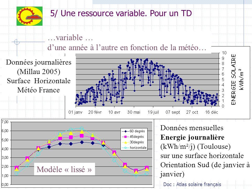5/ Une ressource variable. Pour un TD