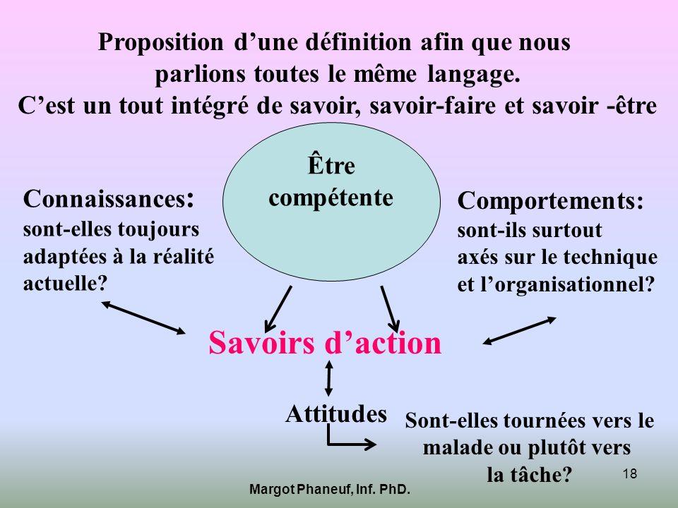 Savoirs d'action Proposition d'une définition afin que nous