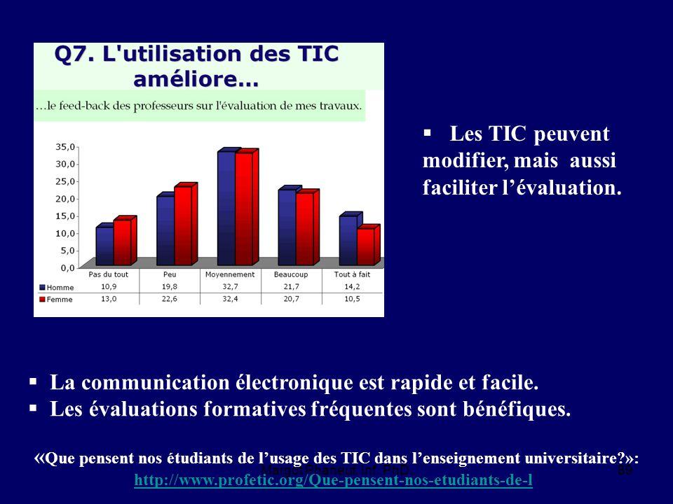 Les TIC peuvent modifier, mais aussi faciliter l'évaluation.