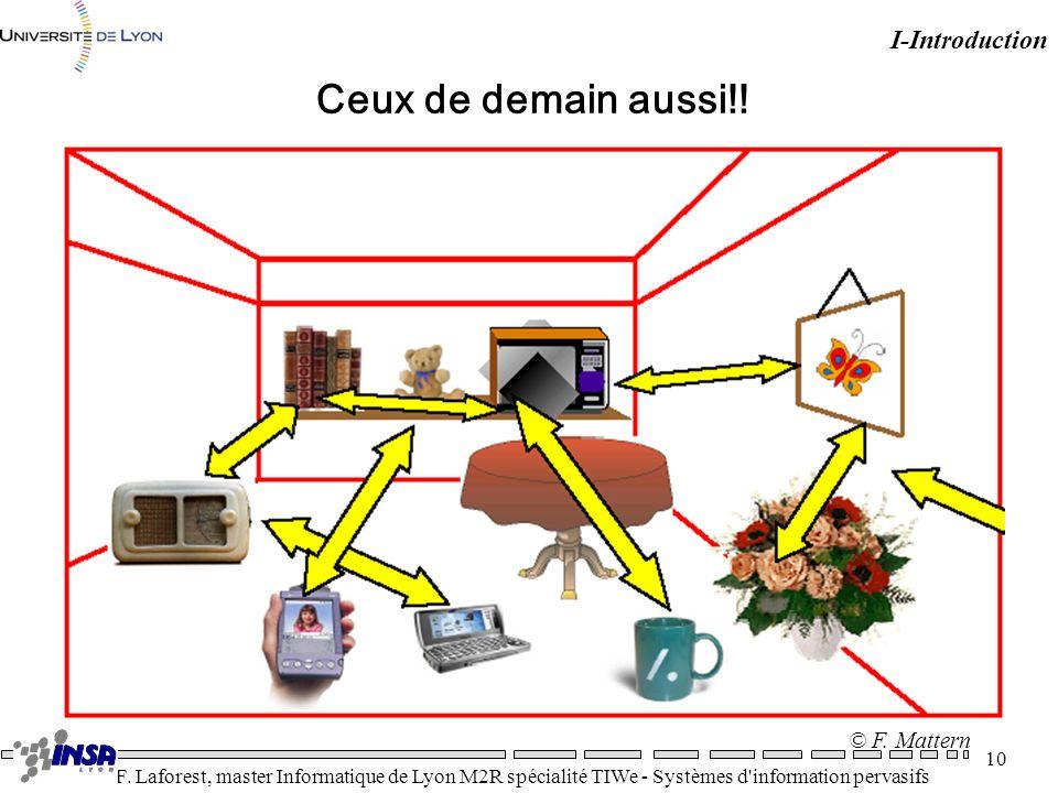 I-Introduction Ceux de demain aussi!! © F. Mattern