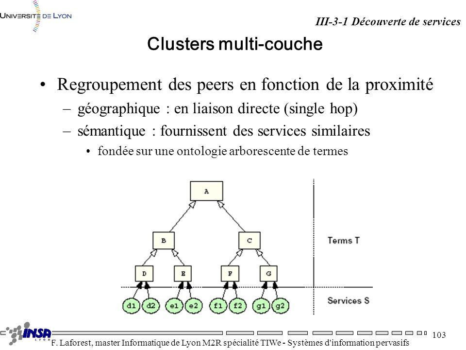 Clusters multi-couche