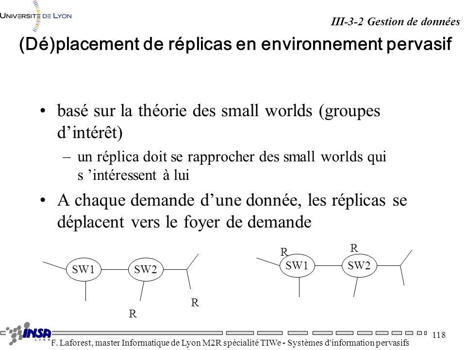 (Dé)placement de réplicas en environnement pervasif