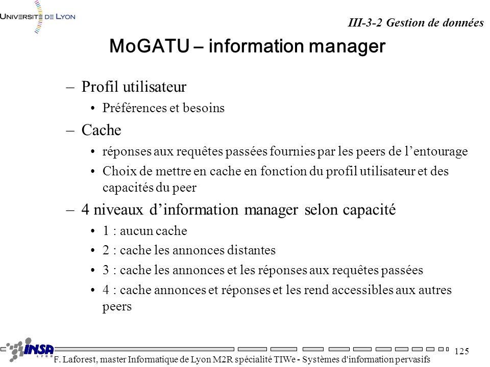 MoGATU – information manager