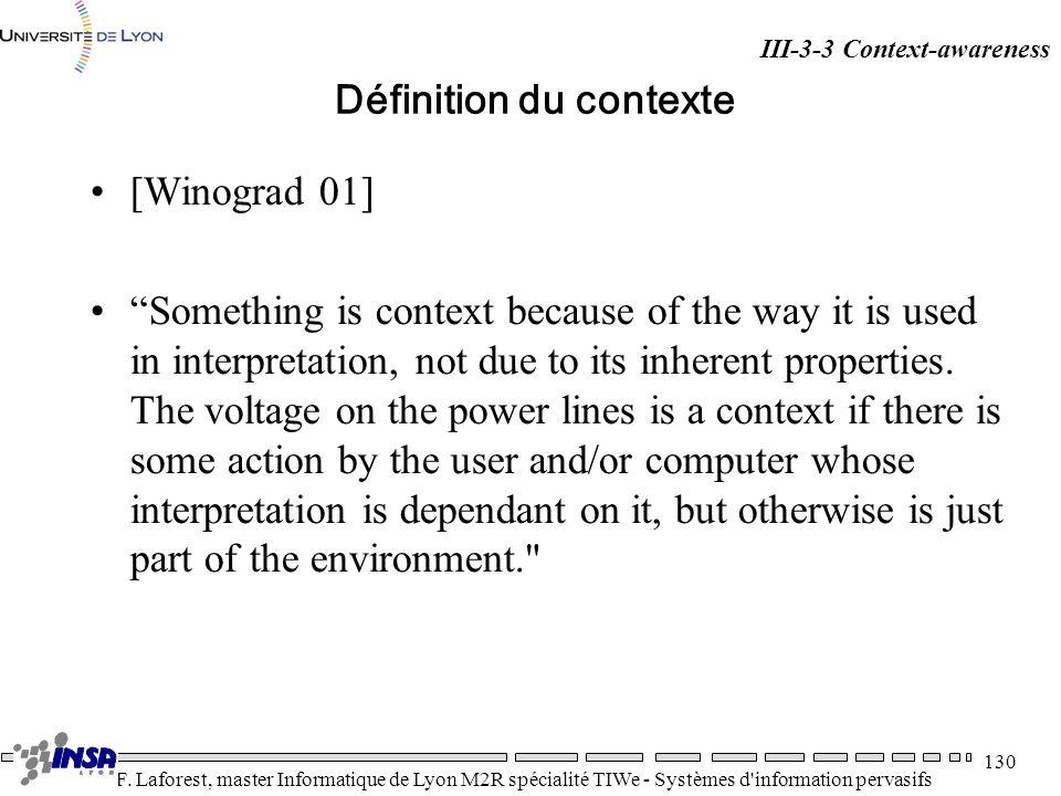 Définition du contexte