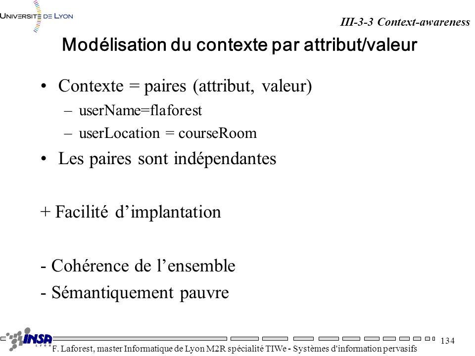 Modélisation du contexte par attribut/valeur