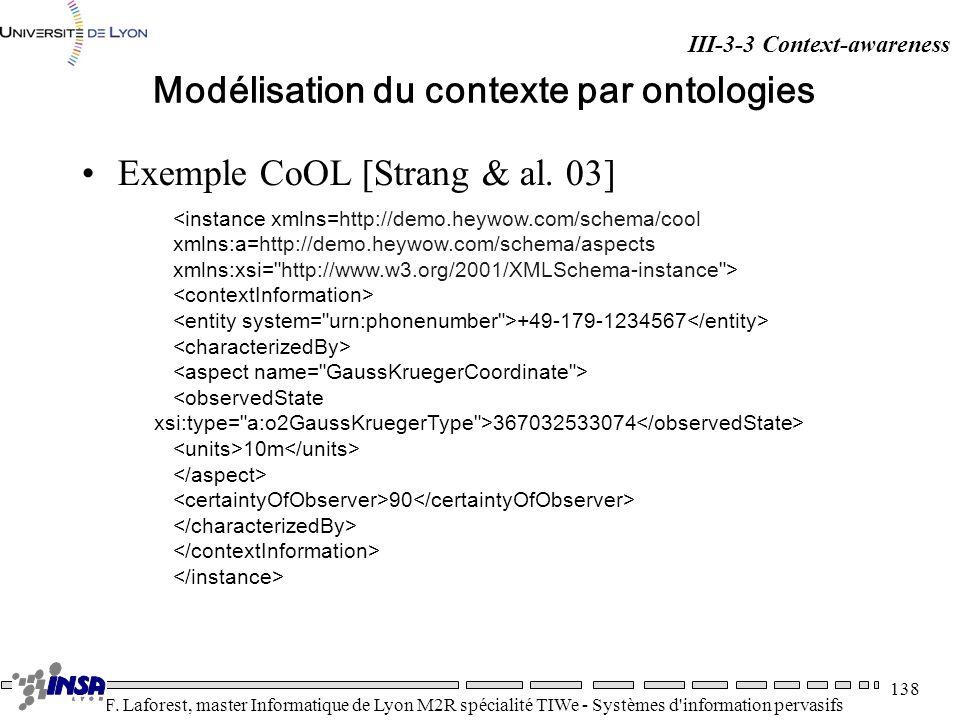 Modélisation du contexte par ontologies