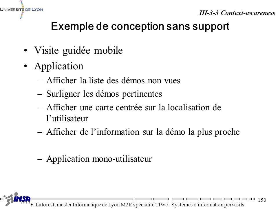 Exemple de conception sans support