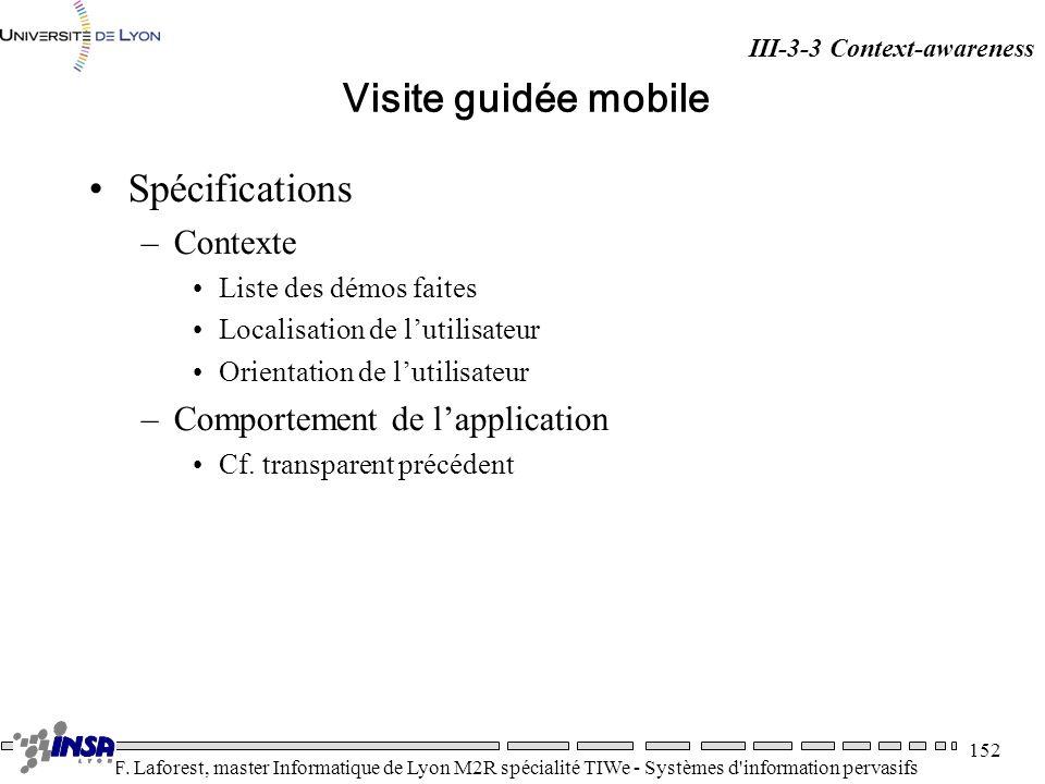Visite guidée mobile Spécifications Contexte