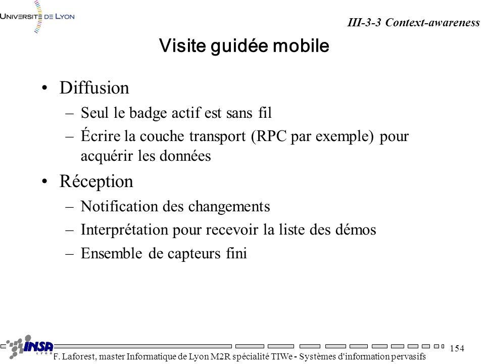Visite guidée mobile Diffusion Réception