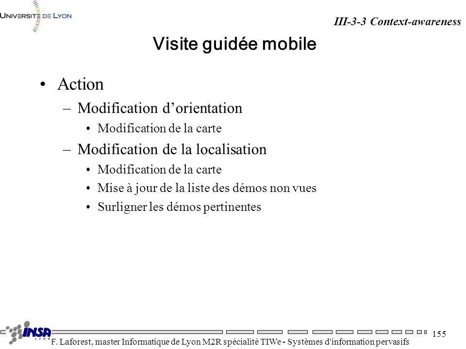 Visite guidée mobile Action Modification d'orientation