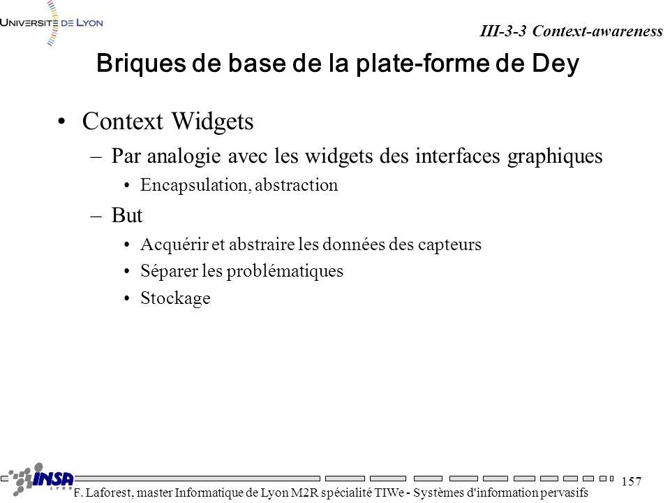 Briques de base de la plate-forme de Dey
