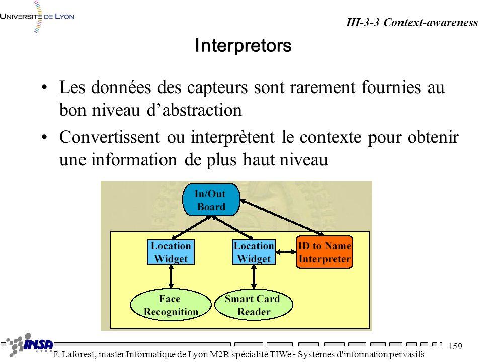 III-3-3 Context-awareness