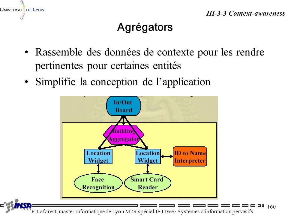 Simplifie la conception de l'application