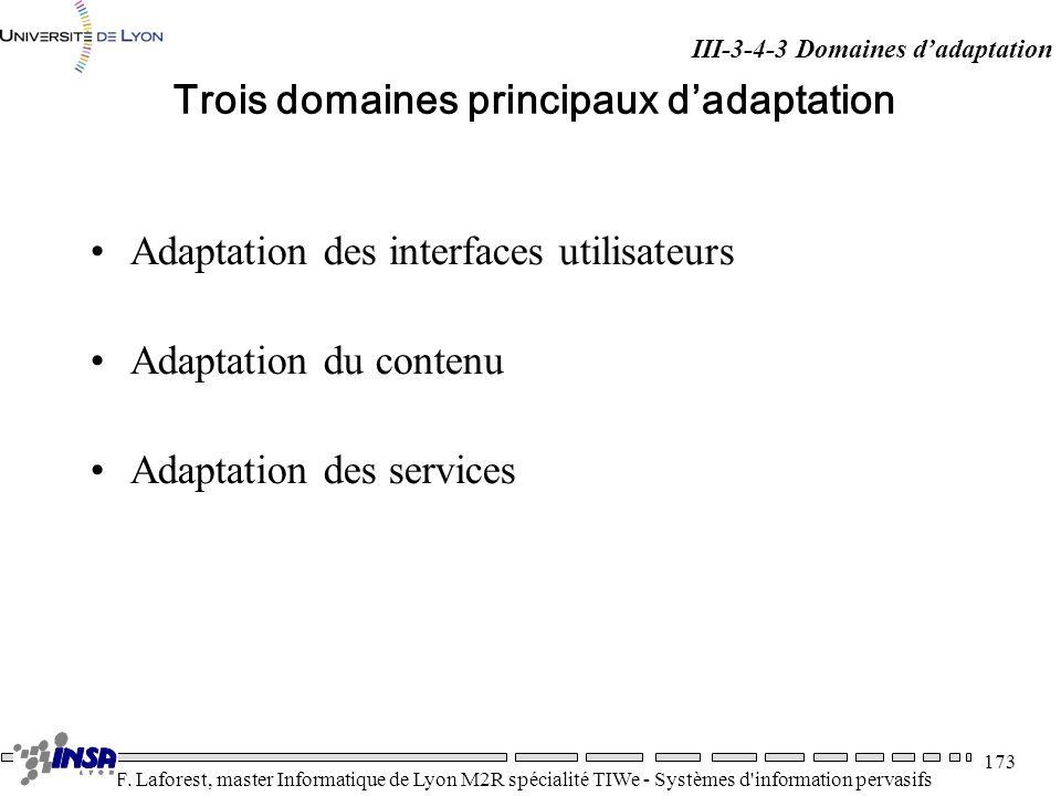 Trois domaines principaux d'adaptation