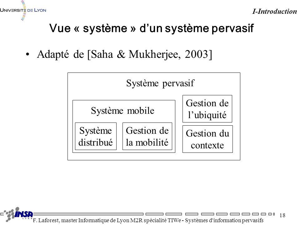 Vue « système » d'un système pervasif