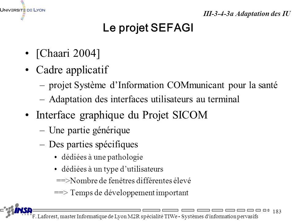 Interface graphique du Projet SICOM
