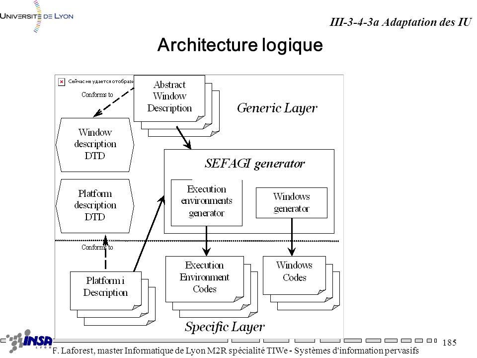 III-3-4-3a Adaptation des IU