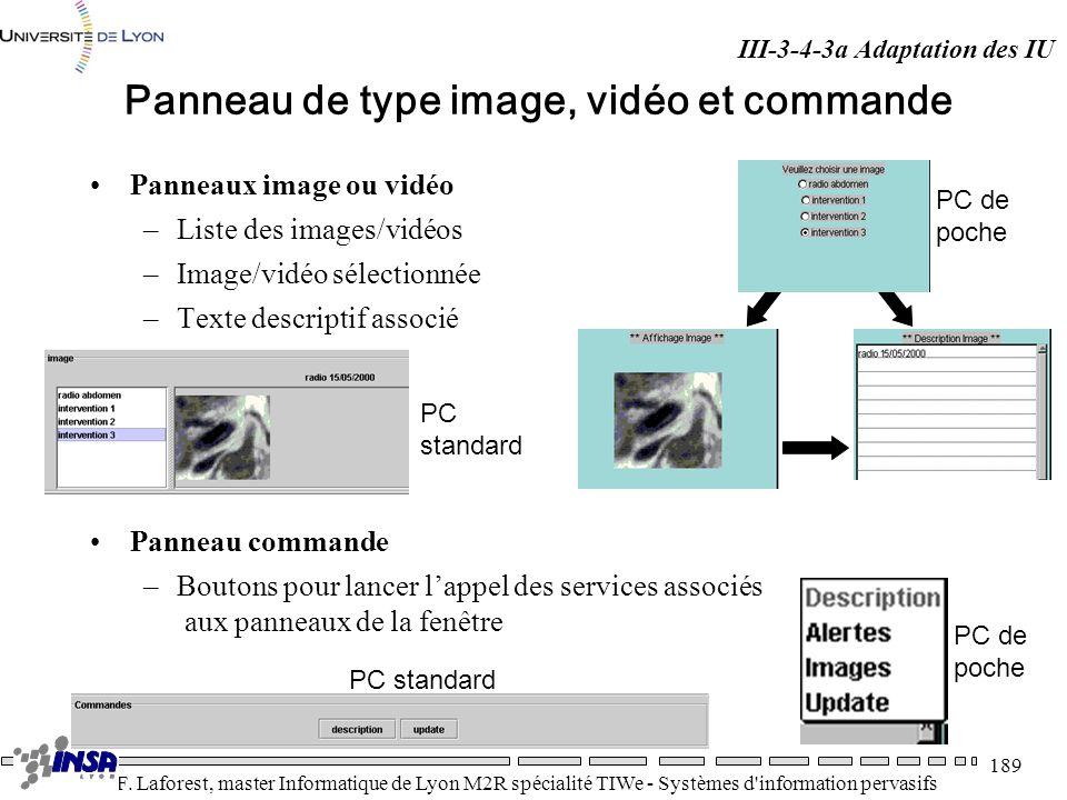 Panneau de type image, vidéo et commande