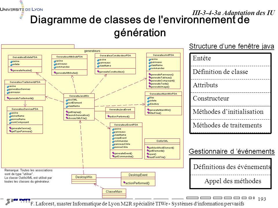 Diagramme de classes de l environnement de génération