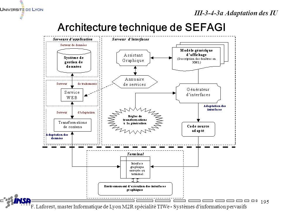 Architecture technique de SEFAGI