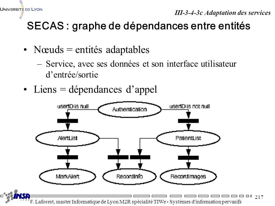 SECAS : graphe de dépendances entre entités